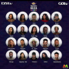 #BBNAIJA 2021: All You Need To Know About The Housemates